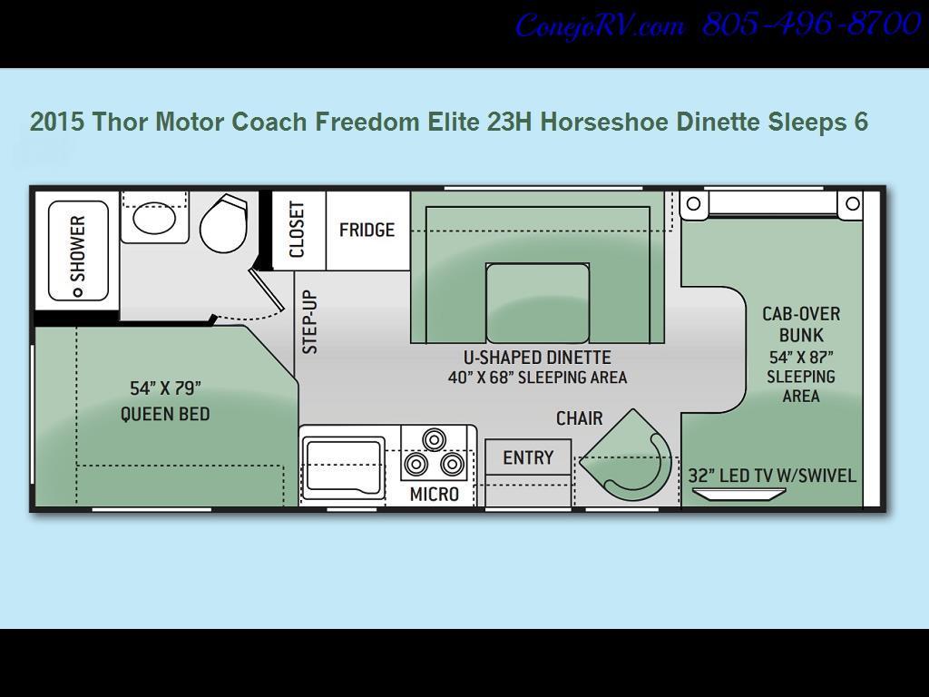2015 Thor Freedom Elite 23H Class C 5k Miles - Photo 25 - Thousand Oaks, CA 91360