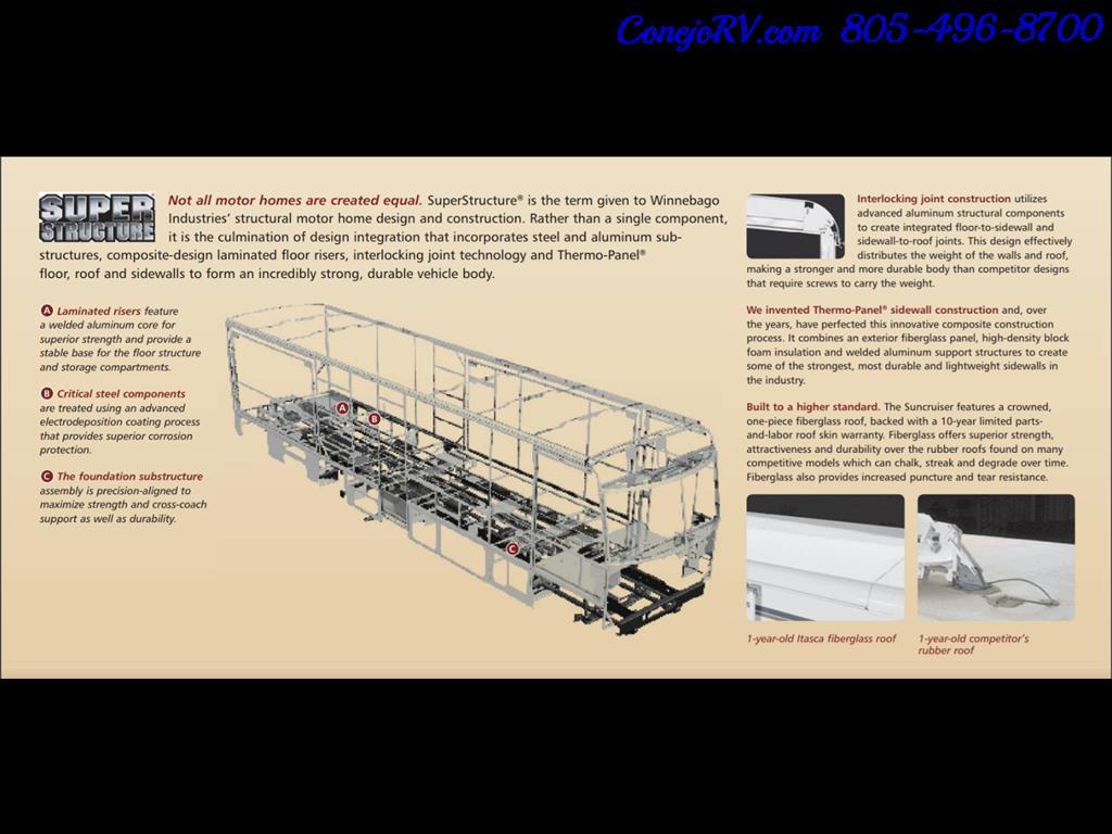 2005 Itasca Suncruiser 38R 25K Miles Full Body Paint 2 Slides - Photo 44 - Thousand Oaks, CA 91360